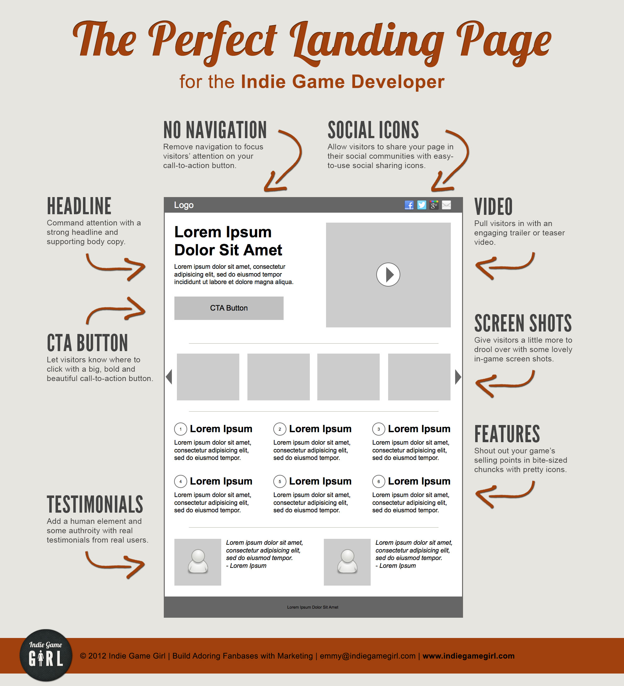 perfect landing page design for less