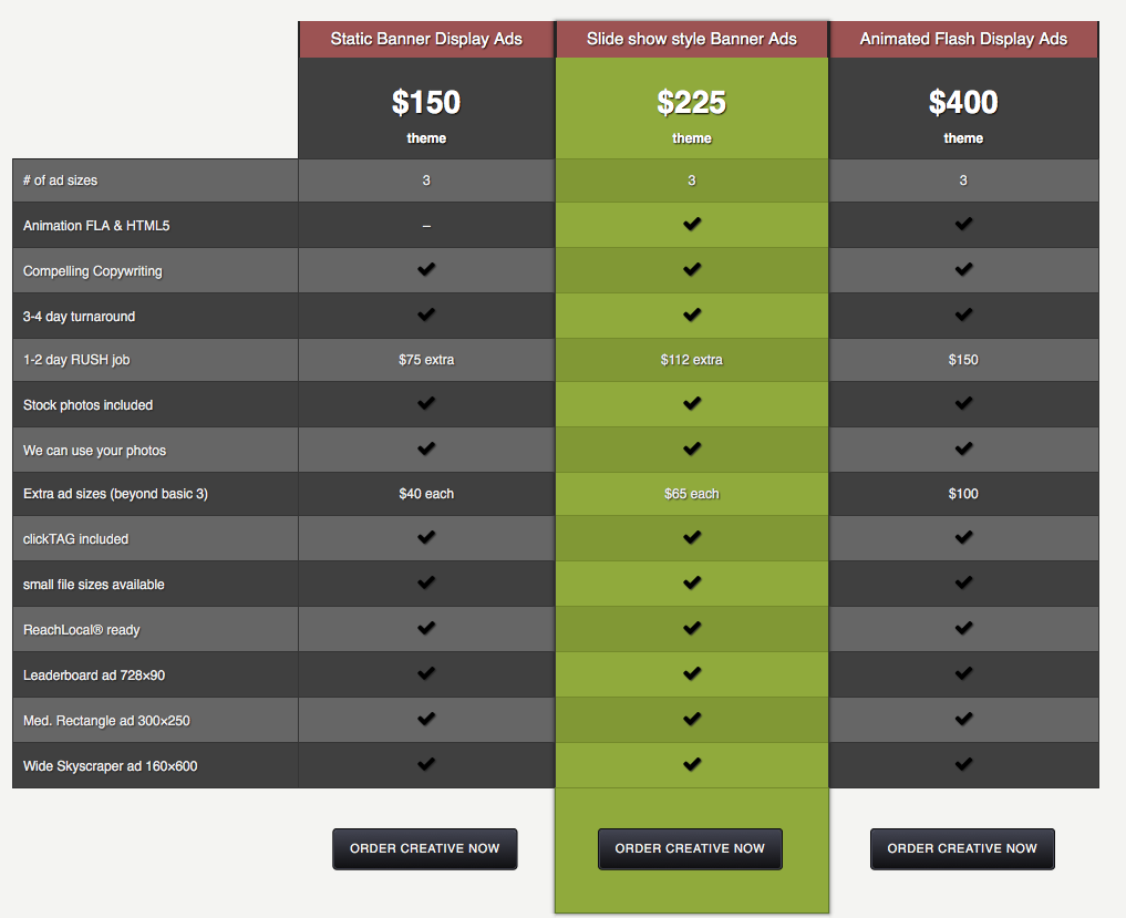 banner ad design pricing